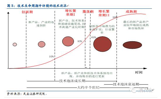城市与城市化思维导图_城市化与人口红利