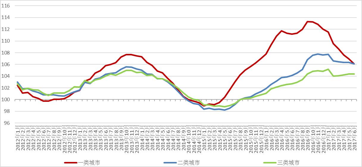 人口老龄化_综合人口压力指数